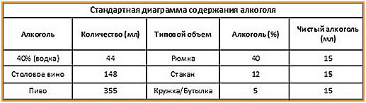 alkogol-pri-kormlenii-grudiy