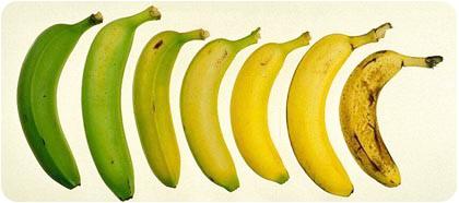 Стадии созревания банана