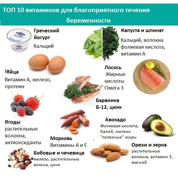 Какие диеты для беременных
