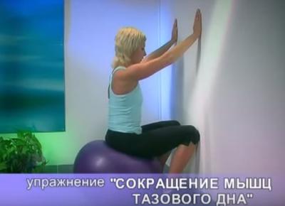 Сокращение мышц