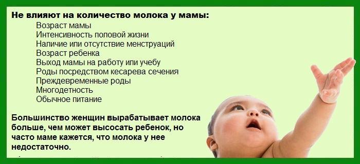 Что не влияет на количество молока