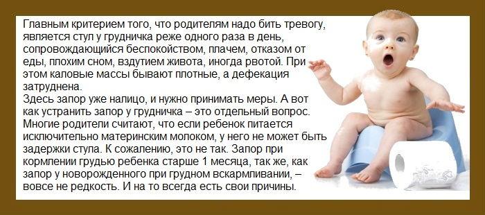 Признаки запора у новорожденного