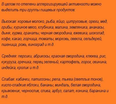 Продукты - классификация по аллергичности