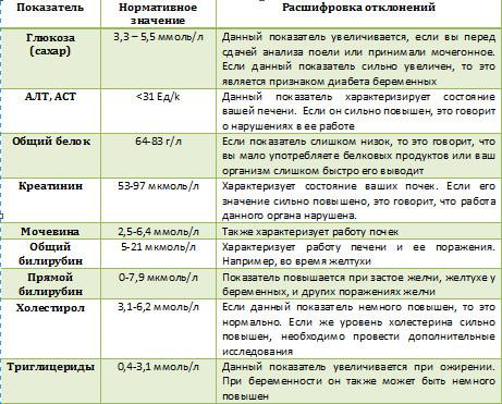 бланк заявления на прикрепление к 201 поликлинике москва