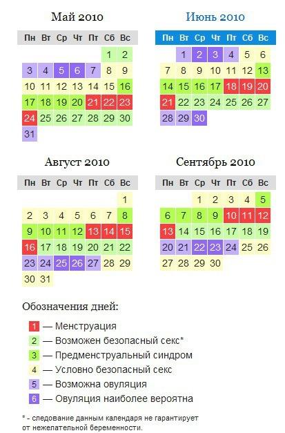 Женский календарик