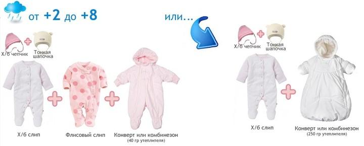 Комплект одежды на температуру выше 0 градусов
