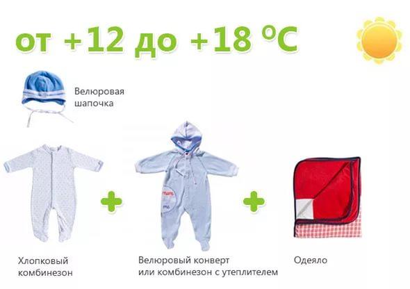 Комплект одежды на тёплое время года