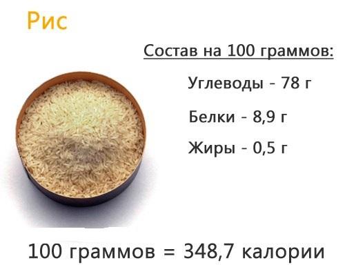 Состав рисовой крупы