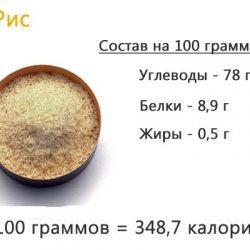 Рисовая каша для прикорма грудничка
