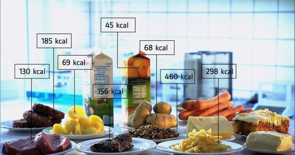 Продукты и их калорийность